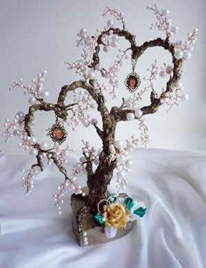 Подарки к жемчужной свадьбе от гостей